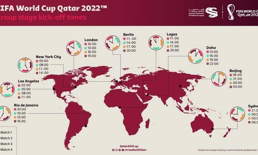 horário dos jogos da copa 2022