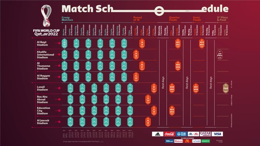 tabela dos jogos copa 2022